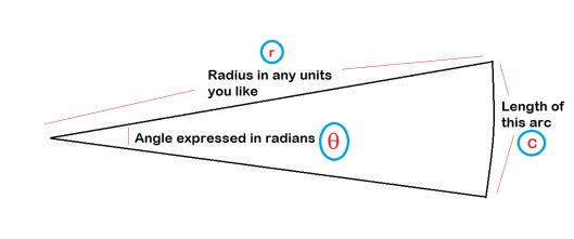 angle arc radius