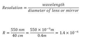 resolution of lens or mirror